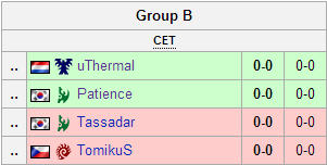 GroupB.png