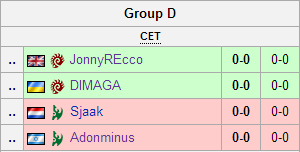 GroupD.png