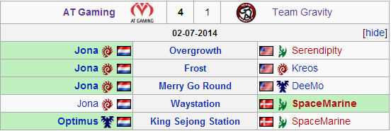 Match summary between AT Gaming and Team Gravity.
