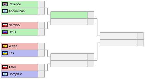 See the SC2Improve Summer League 2014 Playoff Bracket athttp://wiki.teamliquid.net/starcraft2/SC2Improve_Summer_League_2014#Playoffs