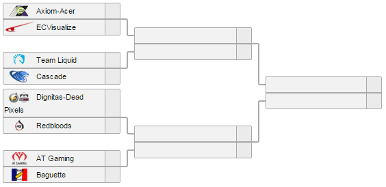 First Division playoff bracket. Single elimination BO7 all-kill format.