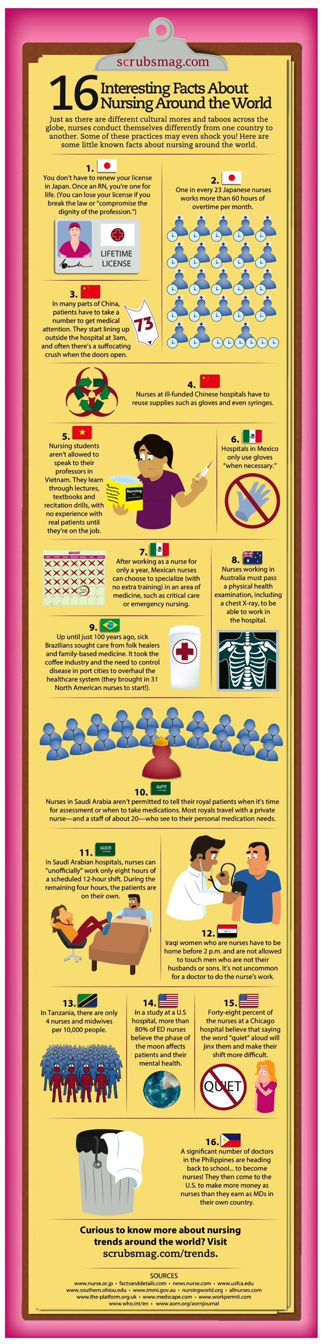 2013-10-8 Interesting Facts About Nurses Around the World.jpg