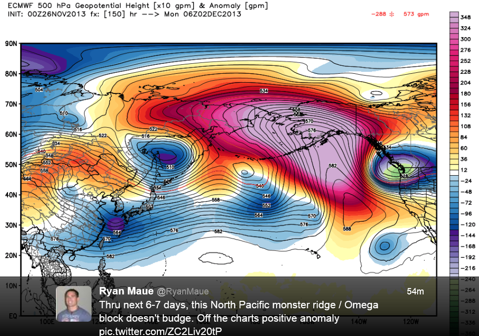 Meteorologist @RyanMaue explains the omega block ridge and height anomalies forecasted