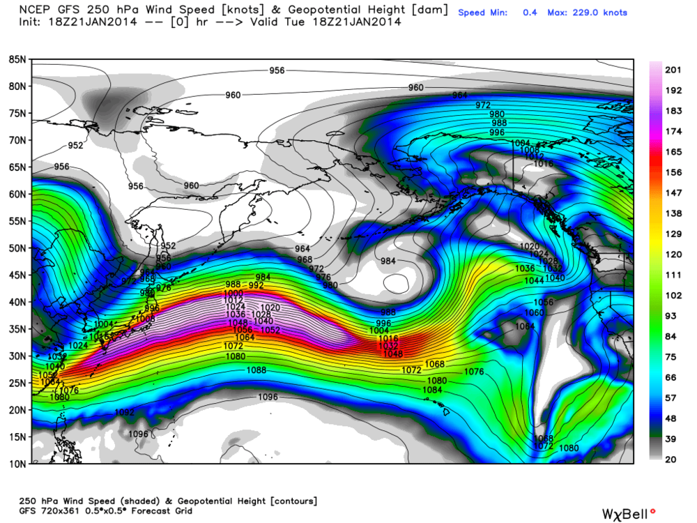 The current jet stream has a well defined jet streak (purples/whites) to the left of our resilient ridge. Maximum jet stream speed is 229 knots or an unbelievable 425 km/hr. Normally anything about 200 km/hr is significant for a jet streak.