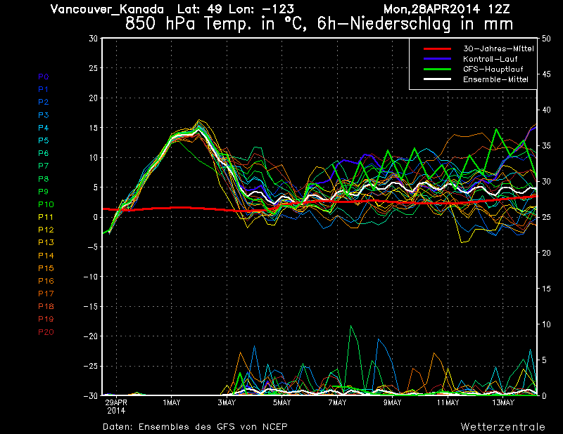 Wel above normal 850MB temps for the YVR area by the middle of this week. Truly amazing for end of Aprill