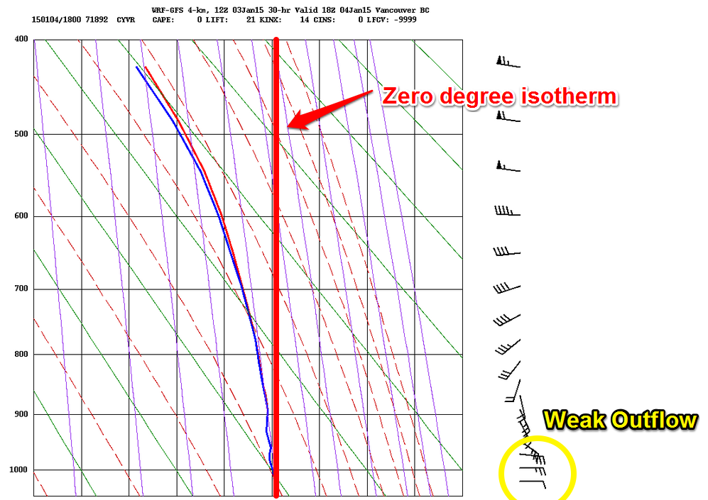 Depiction of the atmosphere late Sunday AM before the transition of rain occurs. This is your stereotypical heavy wet snow sounding for the region