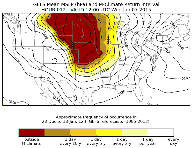 Mega-high is falling out of our climate normal ranges for a large portion of North America