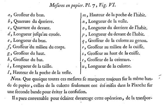 Art du tailleur : contenant le tailleur d'habits d'hommes, les culottes de peau, le tailleur de corps de femmes & enfants, la couturière & la marchande de modes / par M. de Garsault.    Delatour, Paris, 1769.  BNF