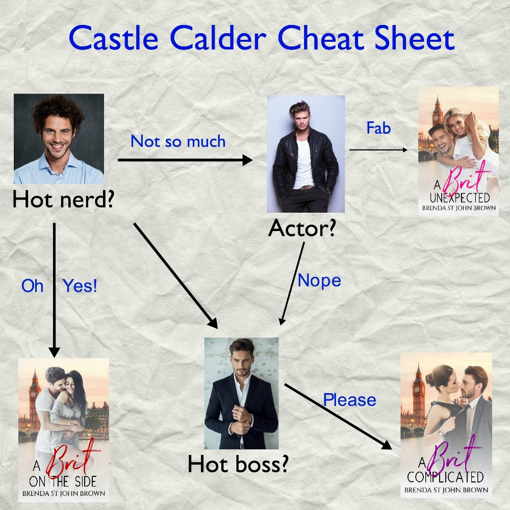 Castle Calder Cheat Sheet Updated.jpg
