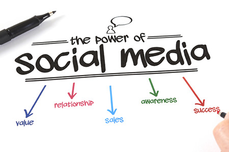 Using Social Media to Promote Yourself or Your Small Business