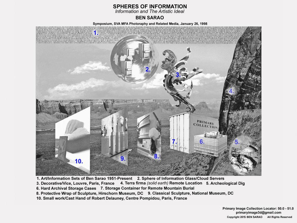 17.II. Spheres of Info SVA Lecture.jpg