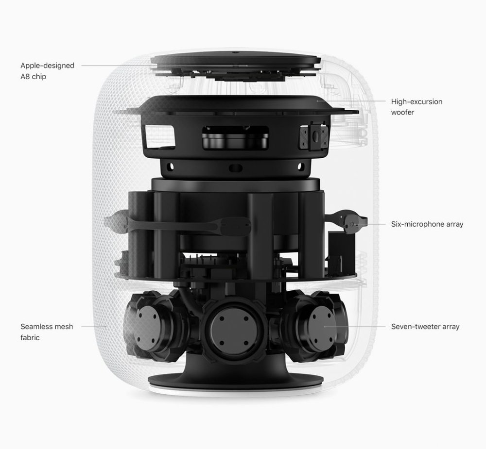 HomePod-internals-1080x999.jpg
