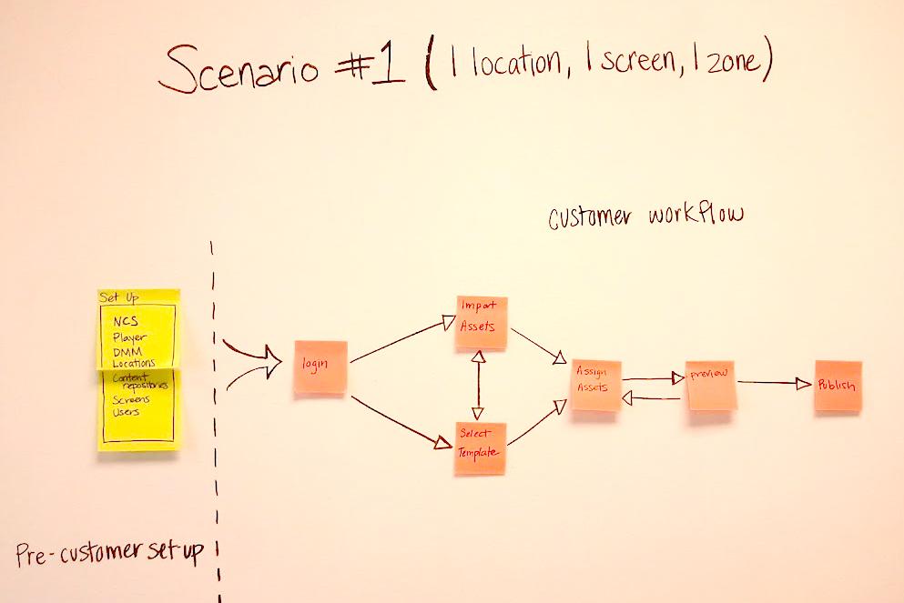 scenario1 copy.jpg