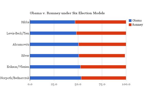 models_chart.jpg