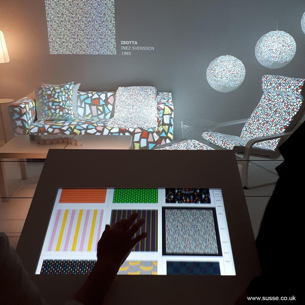 Ikea museum Susse