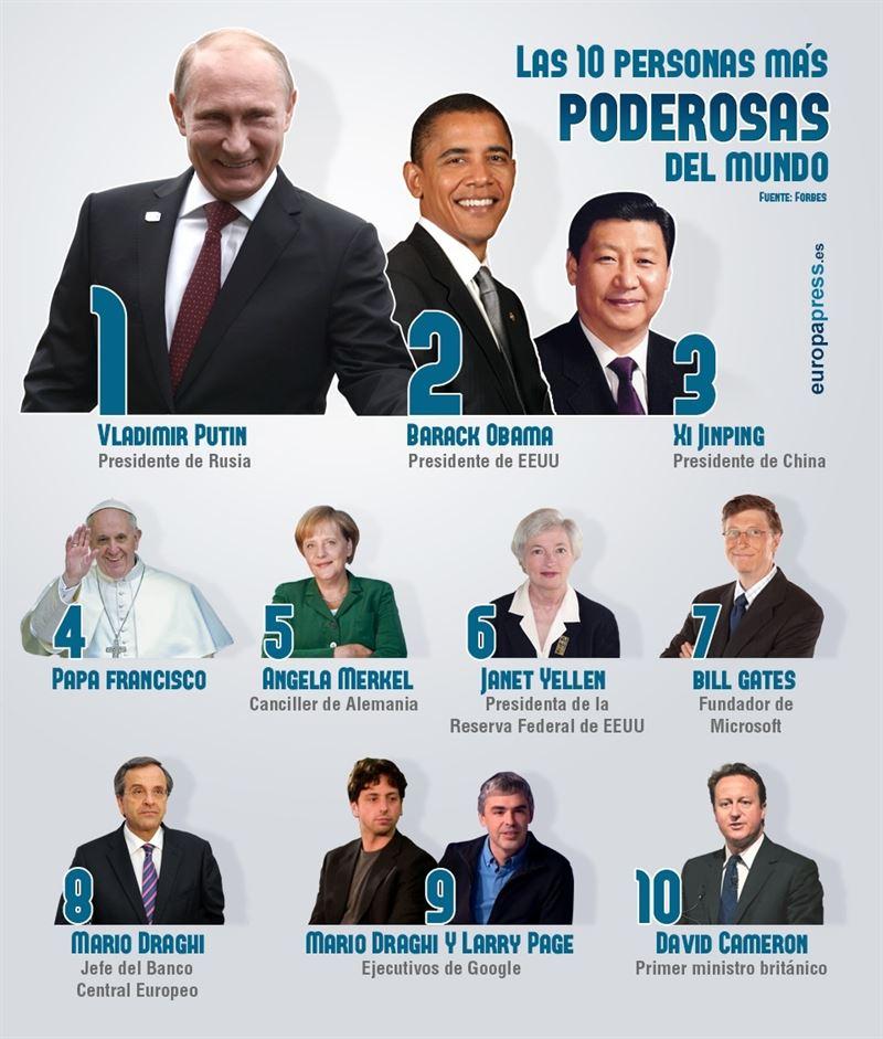 Los más poderosos de 2014 (Forbes)