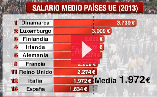 Salarios Europa 2013.png