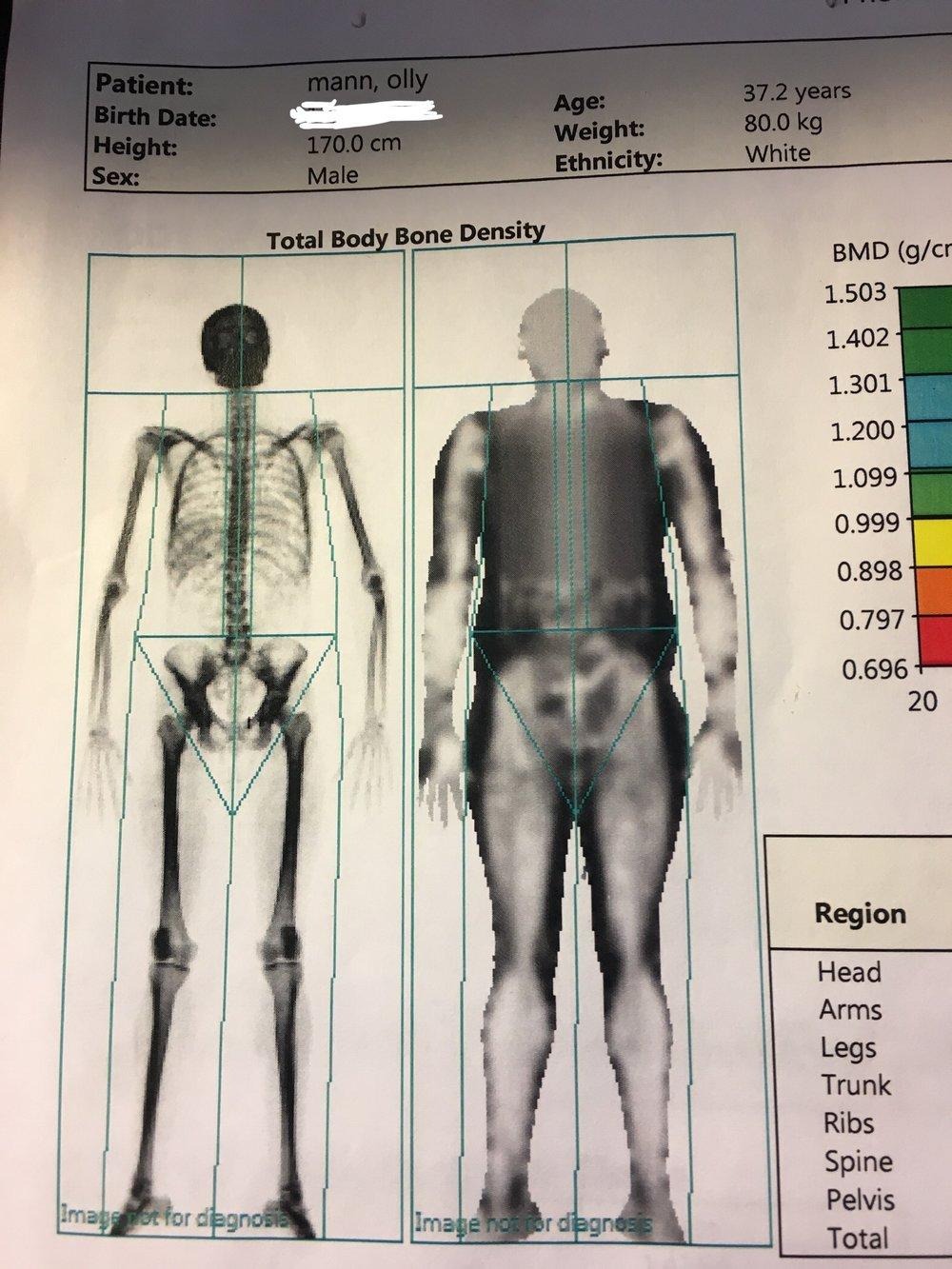 Olly Mann bodyscan.jpg