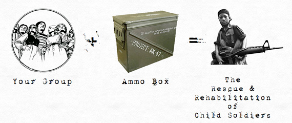 Ammo-box-blog