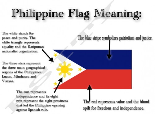 philippinesmeaning_08ud