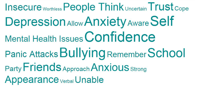 How does bullying cause anxiety