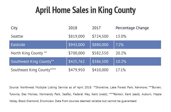 april-home-sales.png