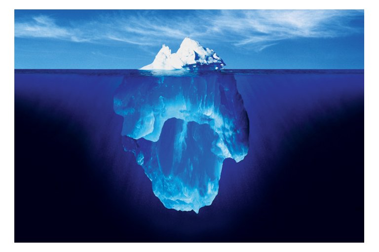 The tip of the iceberg is just a small part of a big picture.