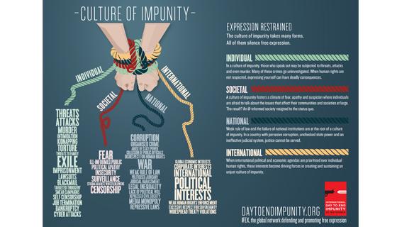IFEX Impunity Campaign
