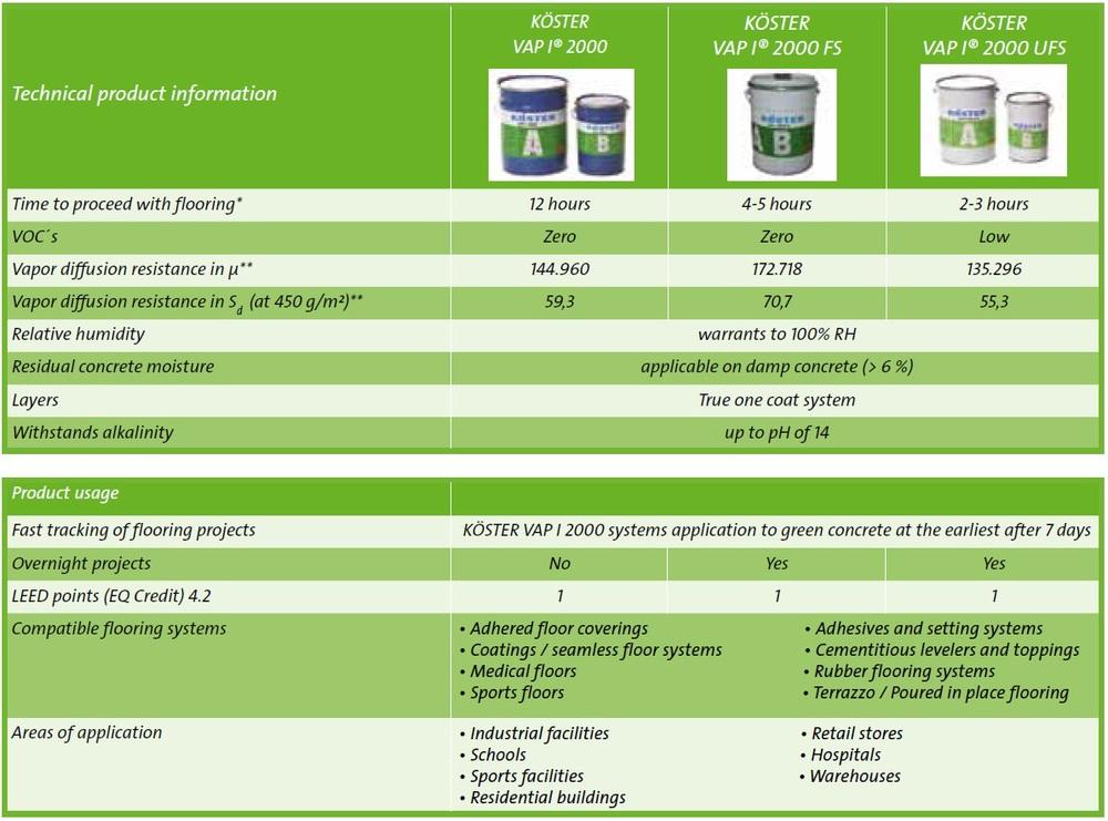VAP i 2000- Vapor Moisture Control System- Product details.jpg