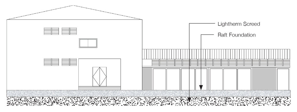 Side Elevation of the Project Site