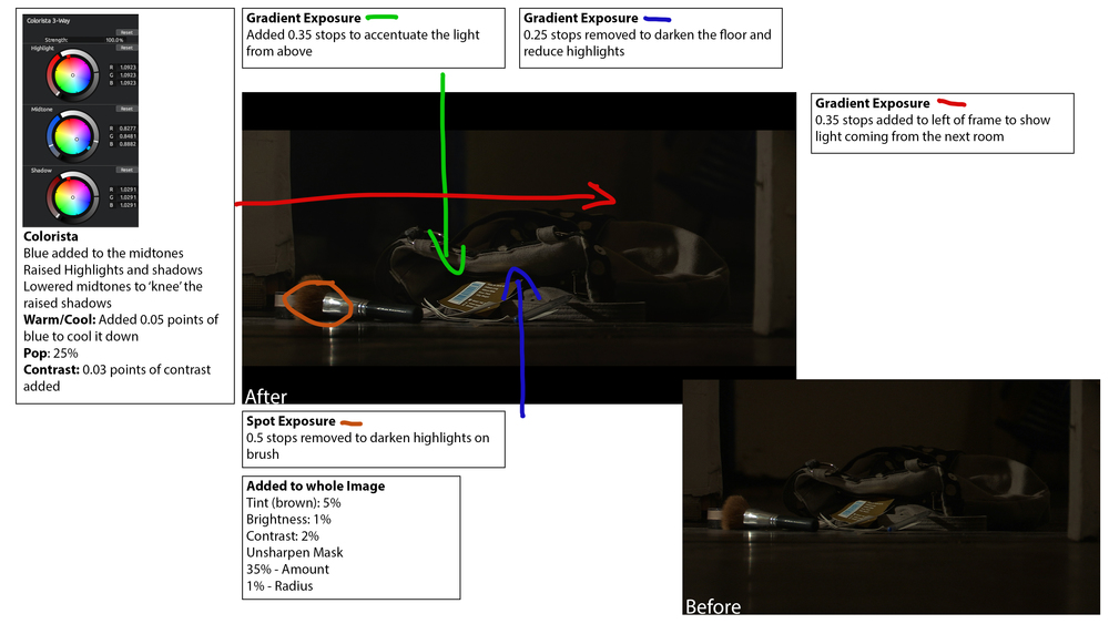 Wake Up Annotated Screengrabs 004.jpg