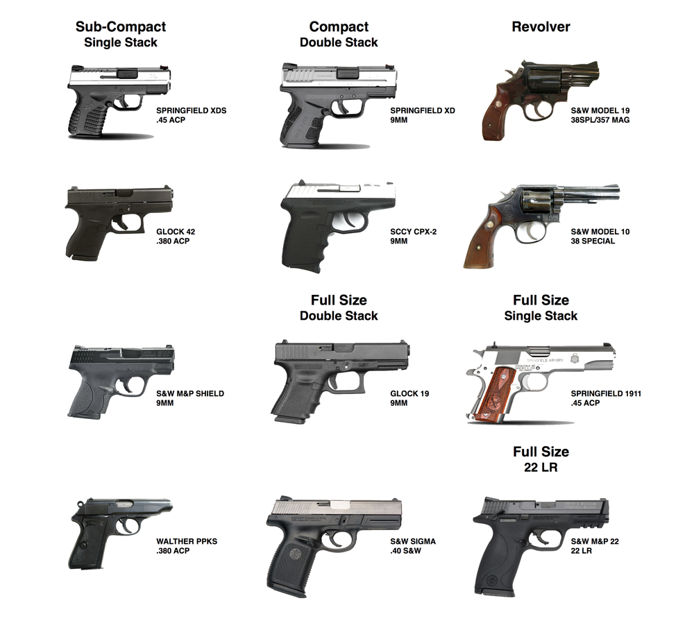 Handguns that we will have available to shoot at the class.