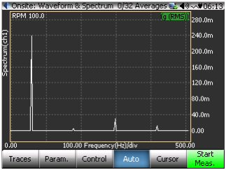 Figure 3: FFT Spectrum