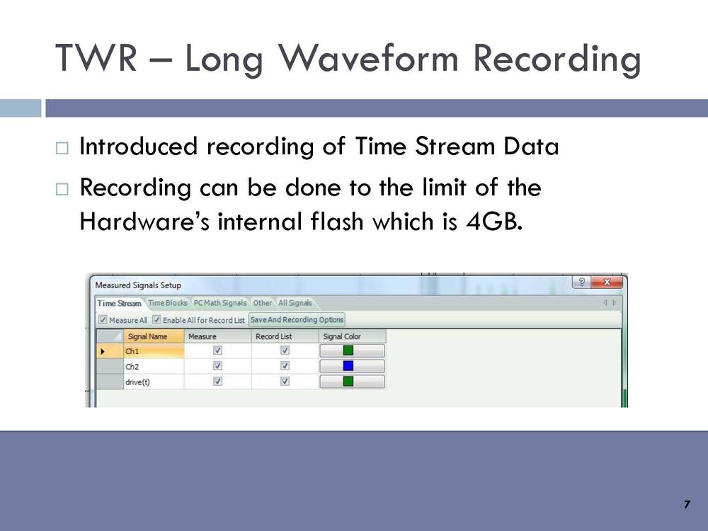 TWR – Long Waveform Recording: Introduced recording of Time Stream Data. Recording can be done to the limit of the Hardware's internal flash which is 4GB.