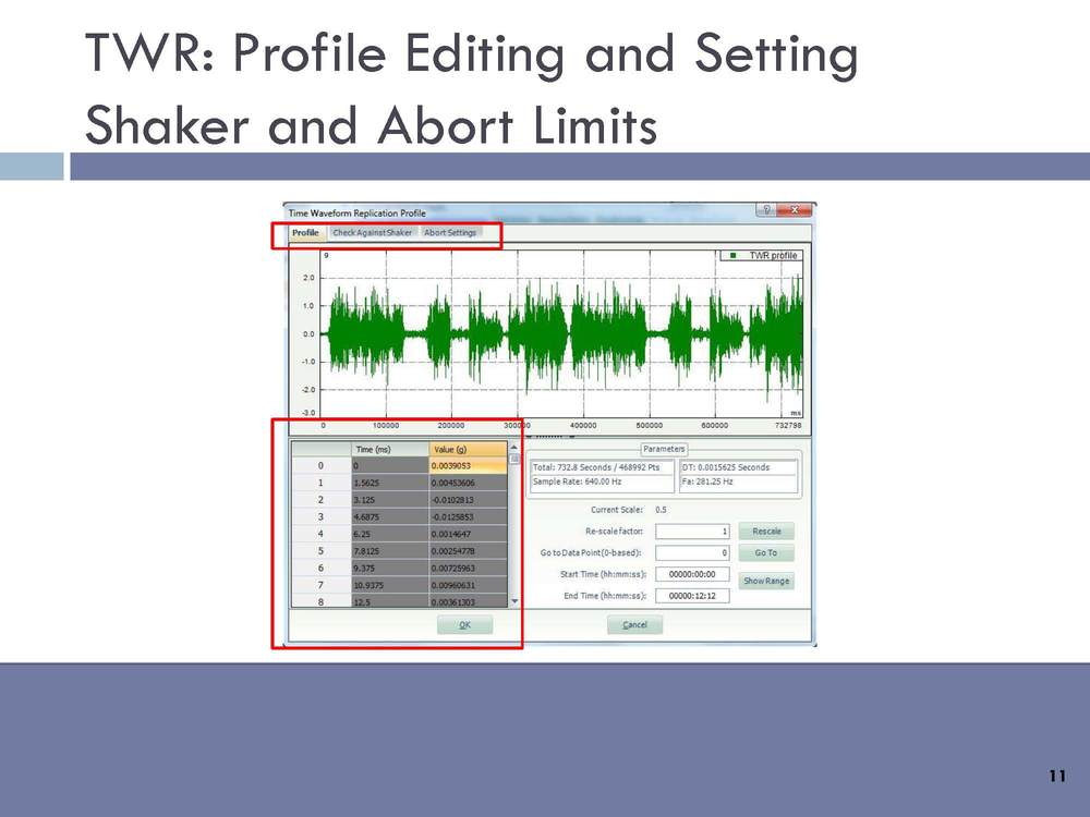 TWR: Profile Editing and Setting Shaker and Abort Limits