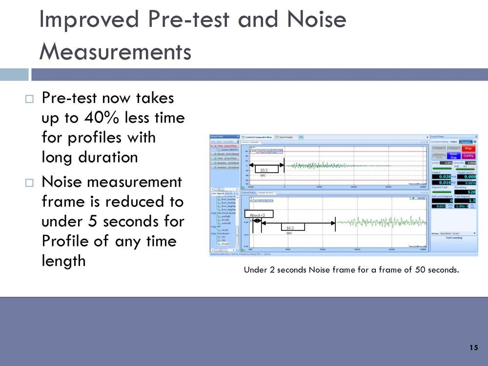Improved pre-test and noise measurements: Pre-test now takes up 40% less time for profiles with long duration. Noise measurement frame is reduced to less than 5 seconds for profile of any time length.
