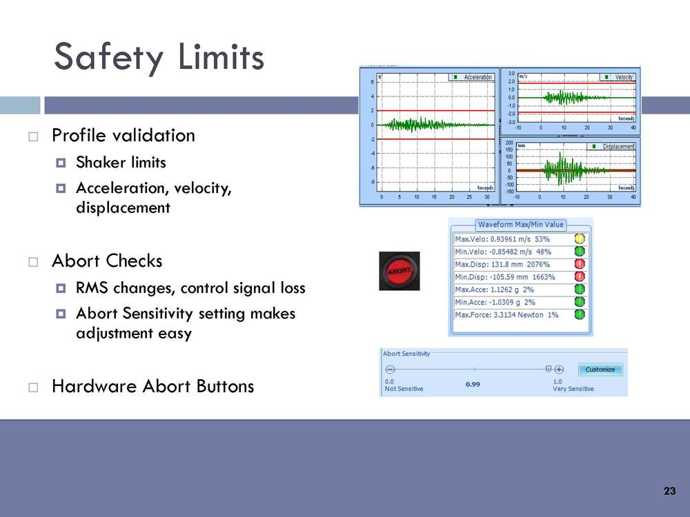 Safety Limits: Profile validation (shaker limits, acceleration, velocity, displacement), Abort Checks (RMS changes, control signal loss, Abort Sensitivity setting makes adjustment easy), Hardware Abort Buttons.