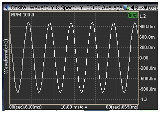 Figure 4: Time Domain Waveform in CoCo
