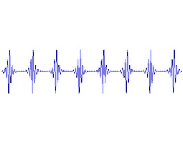 Figure 20: Acceleration Time Waveform after High Pass Filter