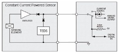 Figure 26: IEPE and TEDS Circuitry