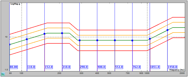 multi sine type 2.png