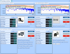 Figure 3. Four Tests with Combined View