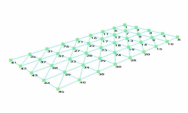Figure 2 Plexiglass plate geometry