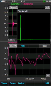 Figure 3 Trace window of signals on CoCo-90X