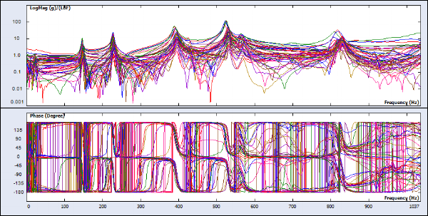 Frequency response measurement.png