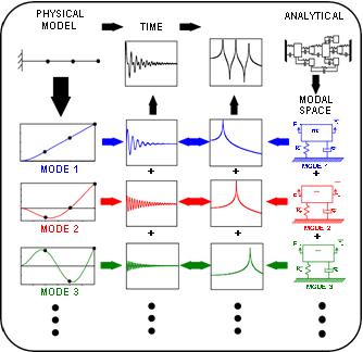 Modal Analysis Model.png