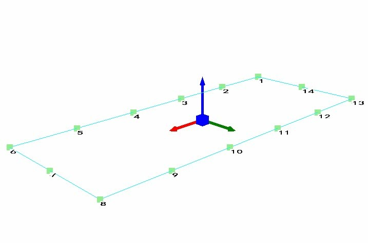 Figure 2. License Plate Geometry