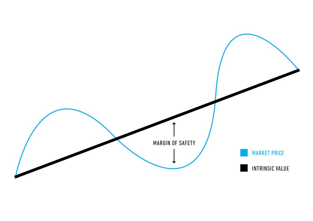 Margin of safety.jpg