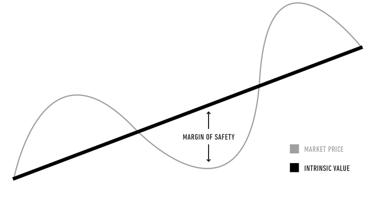 Margin of safety.jpg