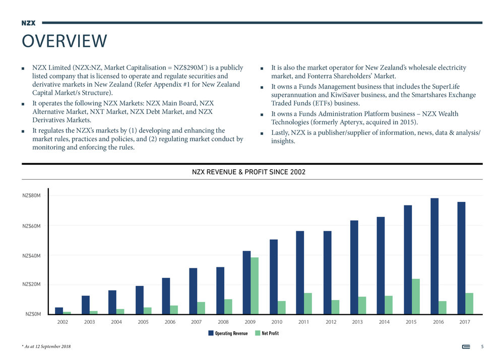 NZX Limited - Presentation - September 20185.jpg